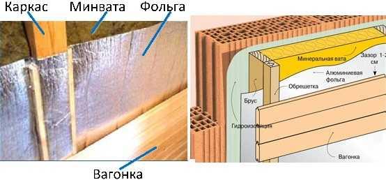 Как утеплить баню из кирпича изнутри своими руками фото 55